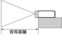 プロジェクター投写距離